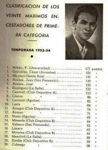 3-013-ENCESTADORES-VIZCAINOS-Temp.1953-54